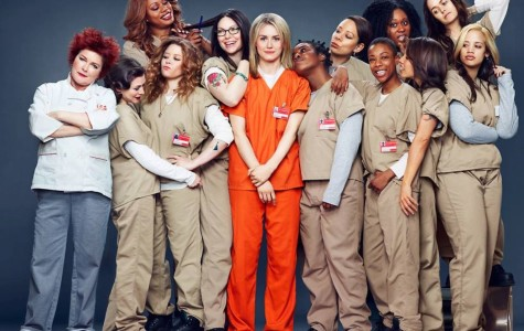 Orange is the New Black coming back for a second season in 2014