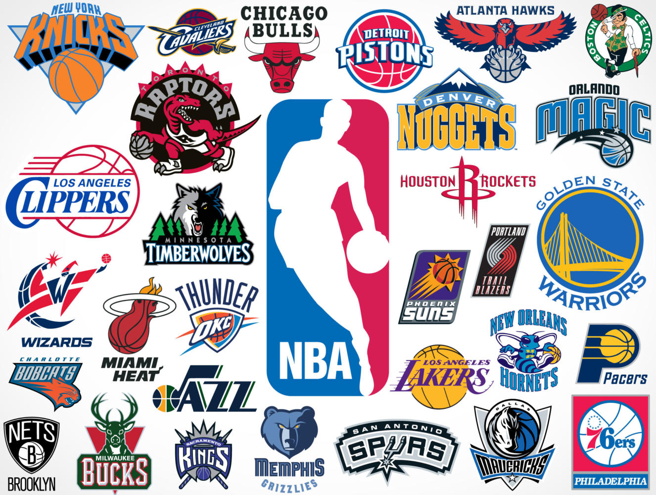 All NBA teams have an opportunity to snatch free agents this summer.