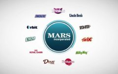 The future for Mars – the company behind M&M's