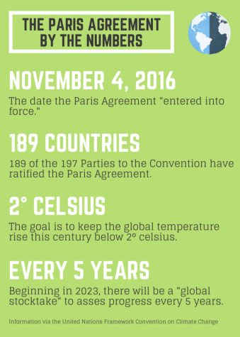 "The Paris Agreement, a global agreement that entered into force in 2016, has the goal of ""strengthen[ing] the global response to the threat of climate change."""