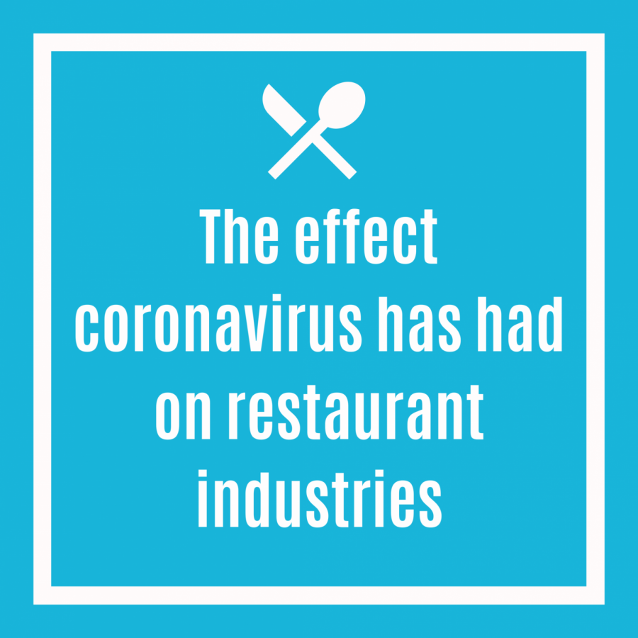 The effect coronavirus has had on restaurant industries
