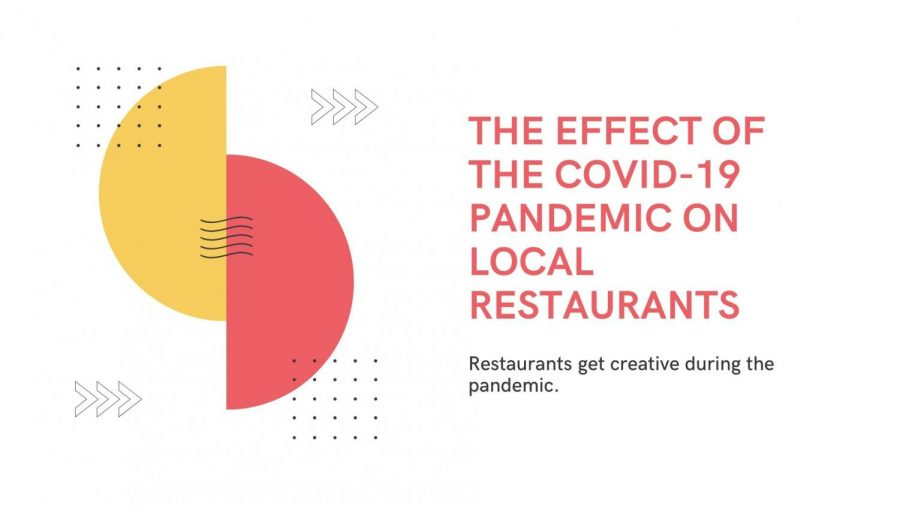 The effect of the COVID-19 pandemic on local restaurants