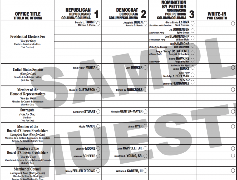 A sample ballot of Cherry Hill's elections