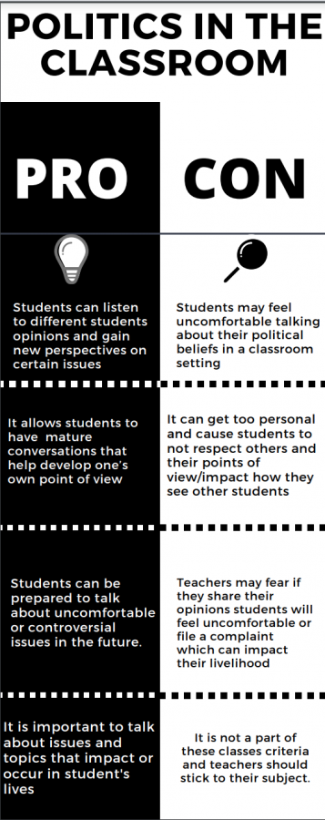 Politics+in+the+classroom