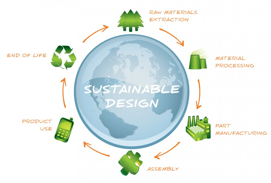 Sustainable+Design+will+replace+the+Drafting+class+at+Cherry+Hill+East+for+the+2016-2017+school+year.