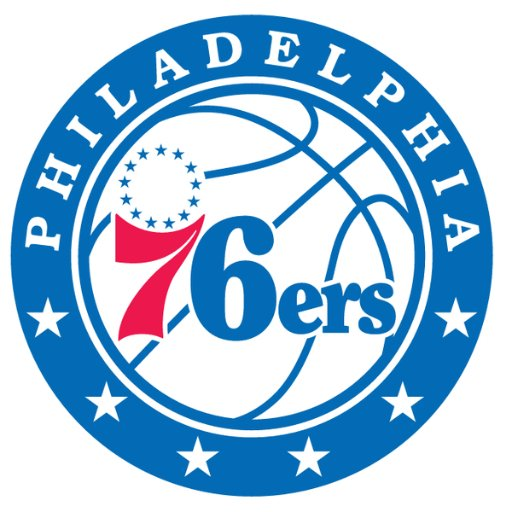 The Sixers future is finally looking bright.