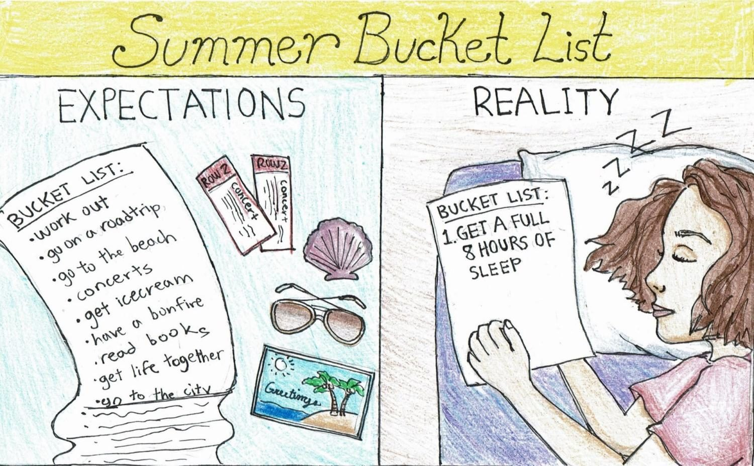 Students' summer expectations fail to become reality.