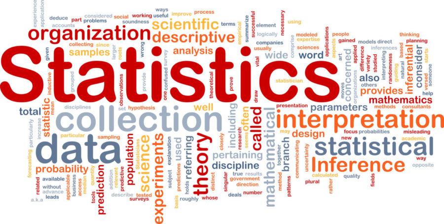 Students should PROBABLY take AP Statistics