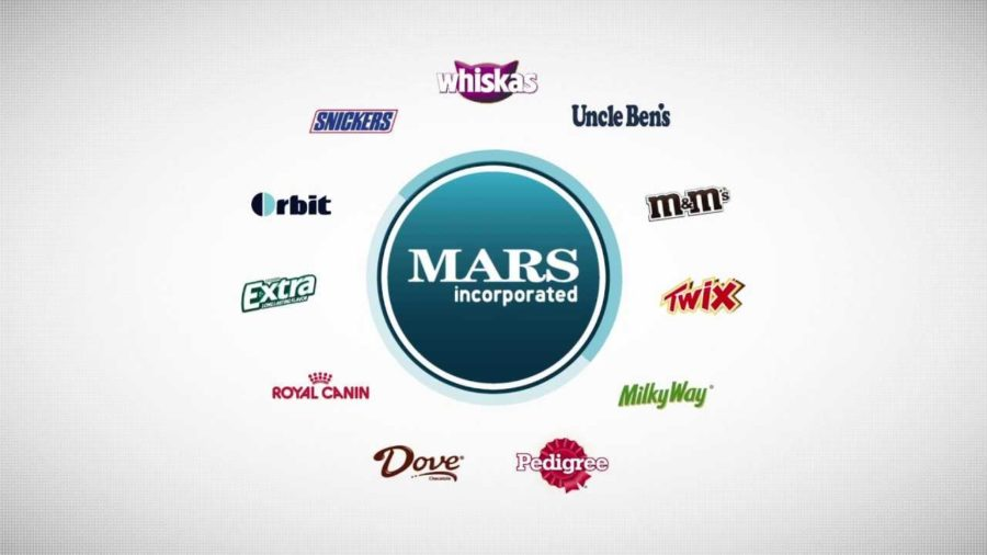 The+Mars+company+contains+many+different+products.