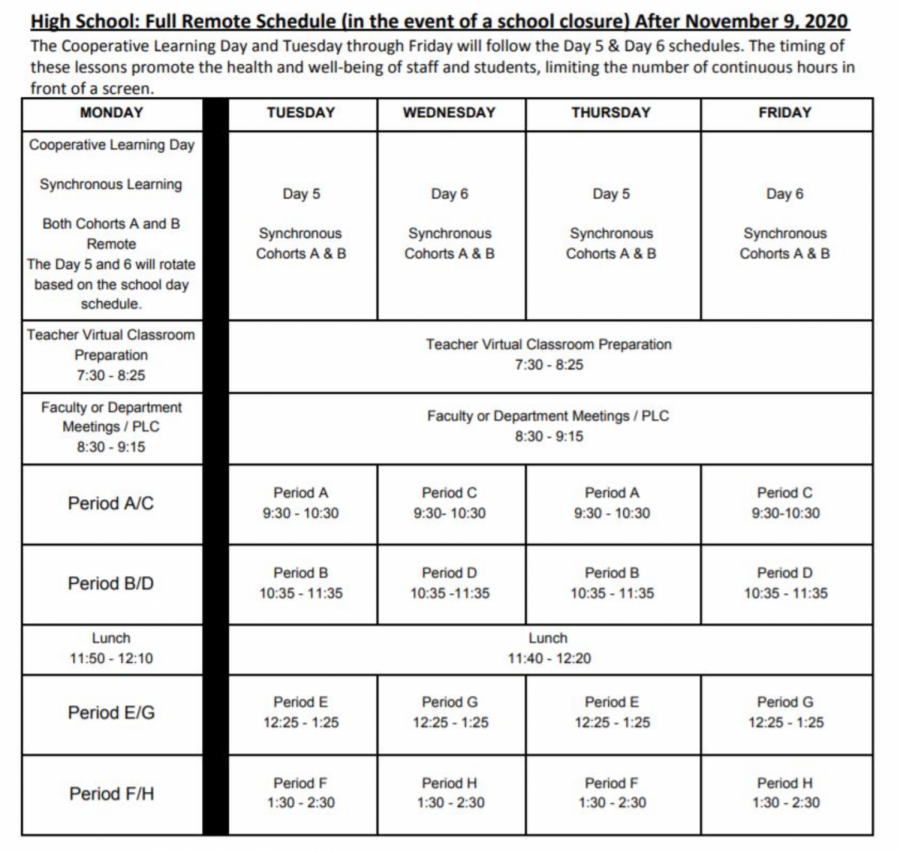 The Cherry Hill East School District was abiding by this full remote schedule for the beginning of year before giving the hybrid option to students, promptly changing the schedule.