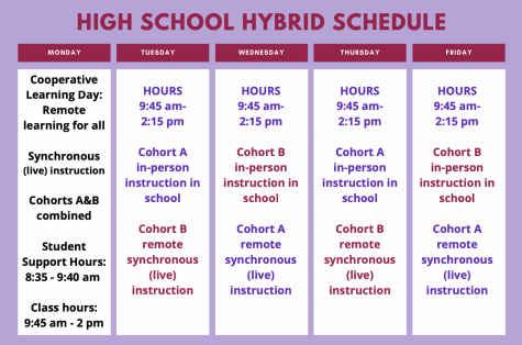High school students will either return to school or stay at home following this new schedule.