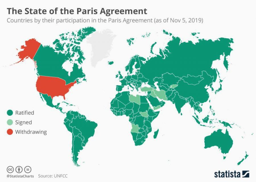 The map indicates that the United States was withdrawing from the Paris Agreement under the Trump Administration.