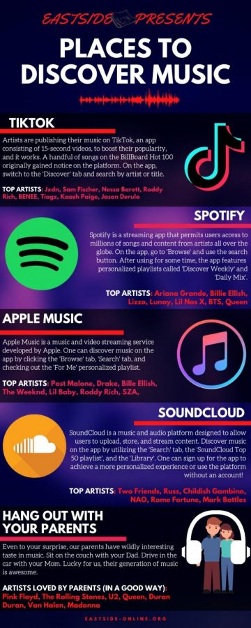 There are numerous different places people can find music.