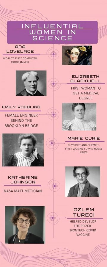 Influential women take on a male-dominated field.