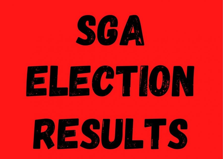 The schoolwide SGA officers have been announced for the 2021-2022 school year.