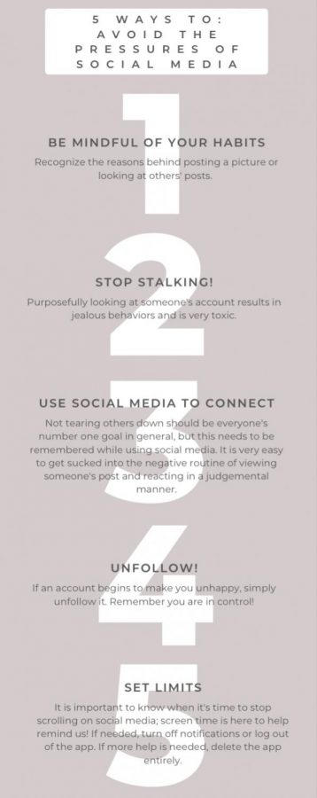 Listed above are five ways to avoid the pressures of social media.